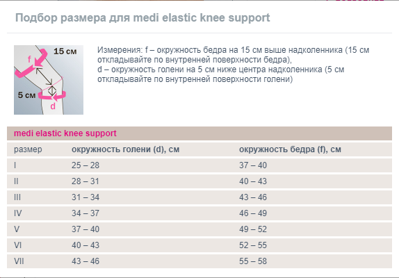 Фото таблицы размеров на бандаж коленный medi ELASTIC KNEE supports